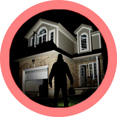home protection against threats
