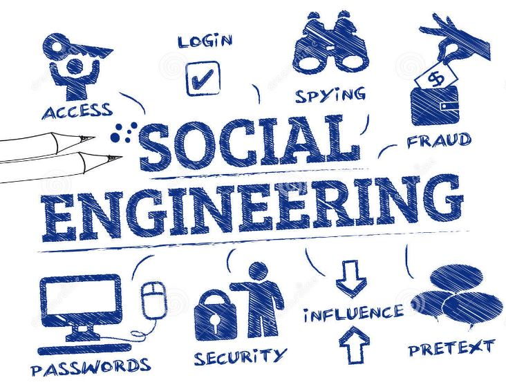 SECOP: HOW TO USE SOCIAL ENGINEERING TO GET WHAT YOU WANT?